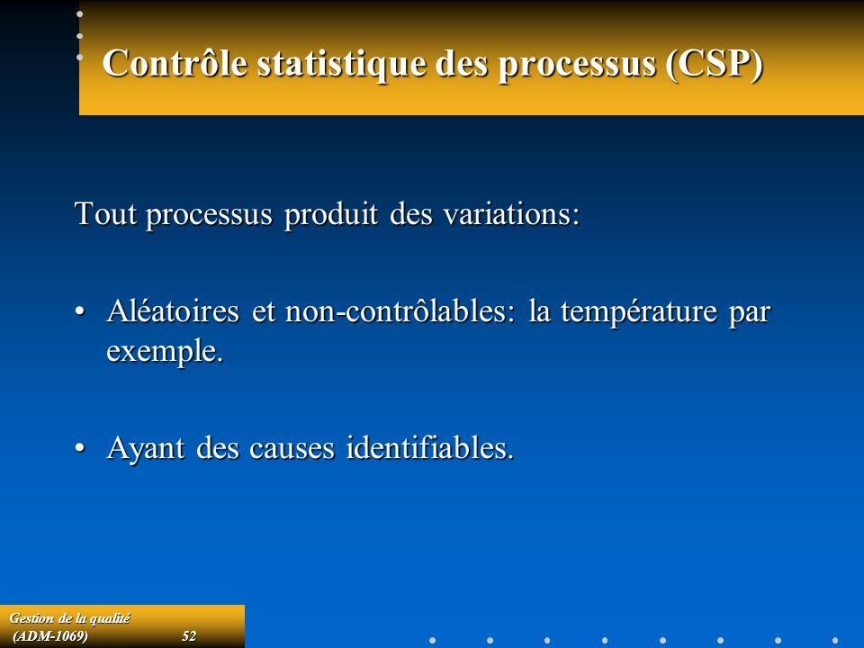 Gestion de la qualité (ADM-1069)52 (ADM-1069)52 Contrôle statistique des processus (CSP) Tout processus produit des variations: Aléatoires et non-contrôlables: la température par exemple.Aléatoires et non-contrôlables: la température par exemple.