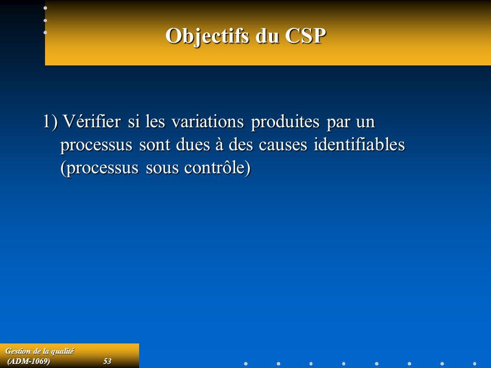 Gestion de la qualité (ADM-1069)53 (ADM-1069)53 Objectifs du CSP 1) Vérifier si les variations produites par un processus sont dues à des causes identifiables (processus sous contrôle)