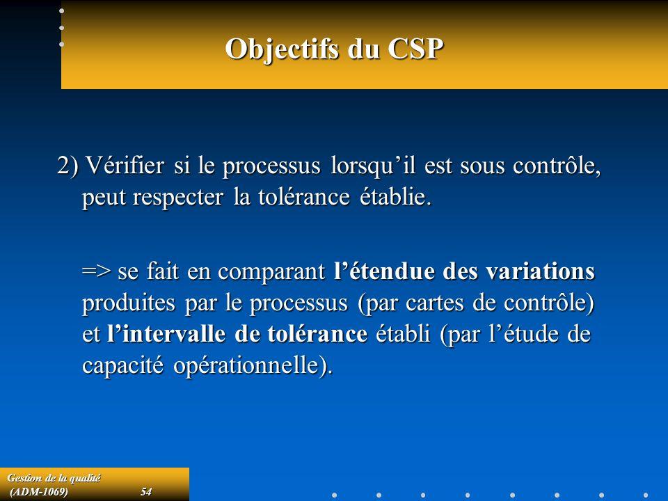 Gestion de la qualité (ADM-1069)54 (ADM-1069)54 Objectifs du CSP 2) Vérifier si le processus lorsquil est sous contrôle, peut respecter la tolérance établie.