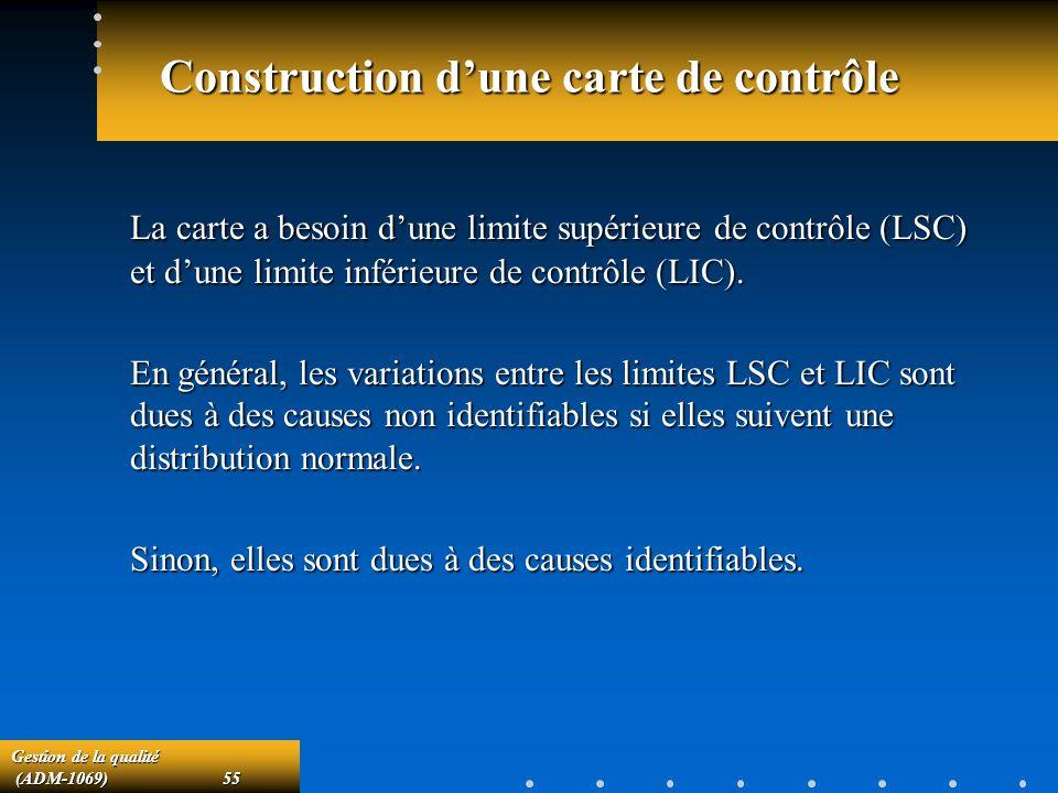 Gestion de la qualité (ADM-1069)55 (ADM-1069)55 Construction dune carte de contrôle La carte a besoin dune limite supérieure de contrôle (LSC) et dune limite inférieure de contrôle (LIC).