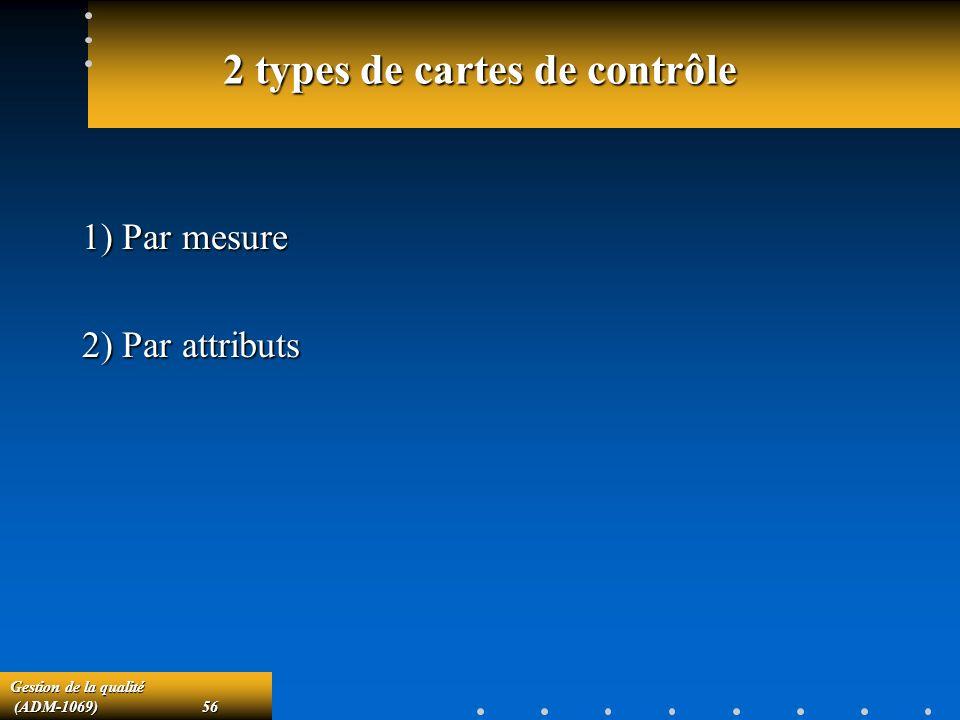 Gestion de la qualité (ADM-1069)56 (ADM-1069)56 2 types de cartes de contrôle 1) Par mesure 2) Par attributs