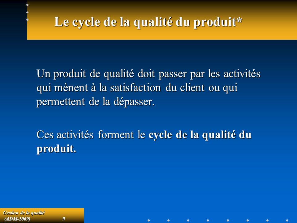 Gestion de la qualité (ADM-1069)9 (ADM-1069)9 Le cycle de la qualité du produit* Un produit de qualité doit passer par les activités qui mènent à la satisfaction du client ou qui permettent de la dépasser.