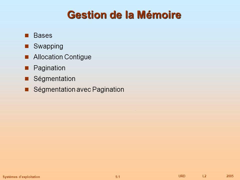 9.1 URDL22005 Systèmes dexploitation Gestion de la Mémoire Bases Swapping Allocation Contigue Pagination Ségmentation Ségmentation avec Pagination
