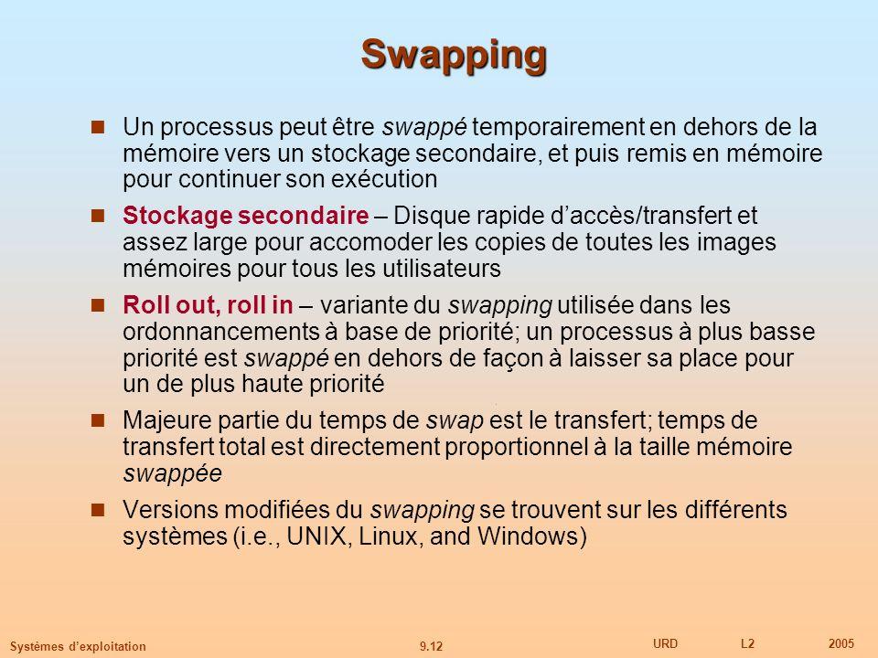 9.12 URDL22005 Systèmes dexploitation Swapping Un processus peut être swappé temporairement en dehors de la mémoire vers un stockage secondaire, et puis remis en mémoire pour continuer son exécution Stockage secondaire – Disque rapide daccès/transfert et assez large pour accomoder les copies de toutes les images mémoires pour tous les utilisateurs Roll out, roll in – variante du swapping utilisée dans les ordonnancements à base de priorité; un processus à plus basse priorité est swappé en dehors de façon à laisser sa place pour un de plus haute priorité Majeure partie du temps de swap est le transfert; temps de transfert total est directement proportionnel à la taille mémoire swappée Versions modifiées du swapping se trouvent sur les différents systèmes (i.e., UNIX, Linux, and Windows)