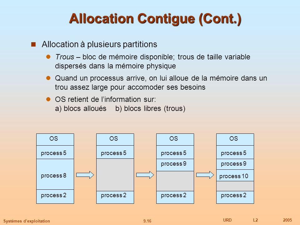 9.16 URDL22005 Systèmes dexploitation Allocation Contigue (Cont.) Allocation à plusieurs partitions Trous – bloc de mémoire disponible; trous de taille variable dispersés dans la mémoire physique Quand un processus arrive, on lui alloue de la mémoire dans un trou assez large pour accomoder ses besoins OS retient de linformation sur: a) blocs alloués b) blocs libres (trous) OS process 5 process 8 process 2 OS process 5 process 2 OS process 5 process 2 OS process 5 process 9 process 2 process 9 process 10