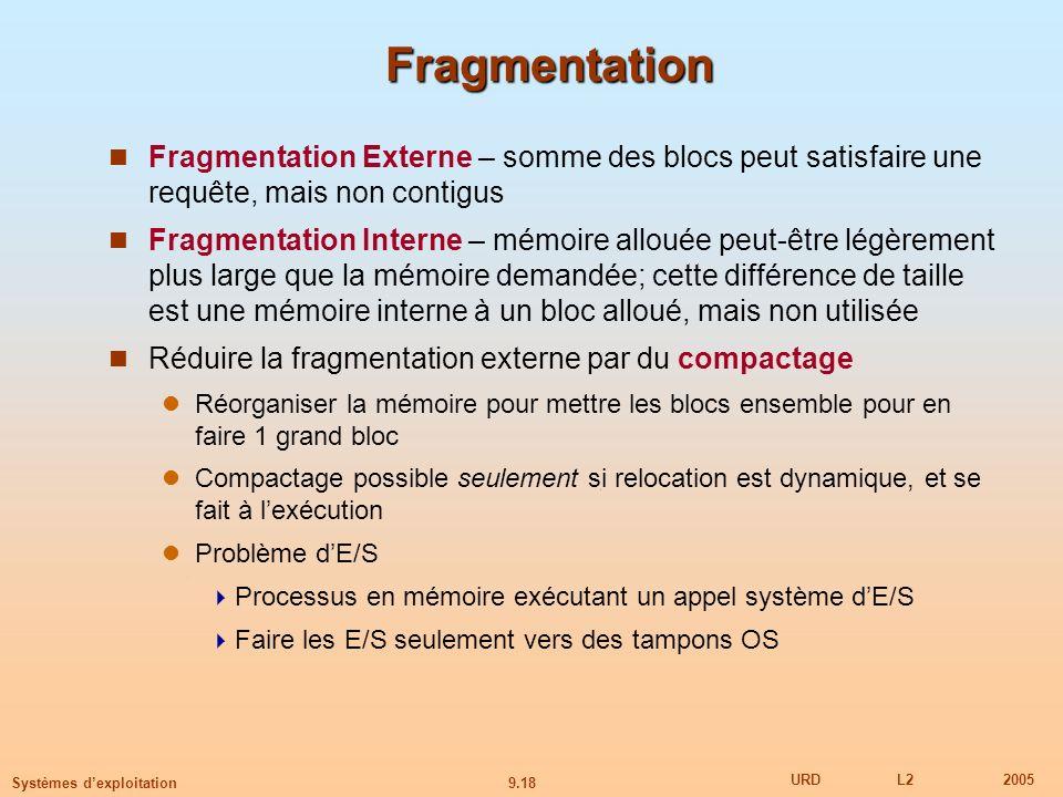 9.18 URDL22005 Systèmes dexploitation Fragmentation Fragmentation Externe – somme des blocs peut satisfaire une requête, mais non contigus Fragmentation Interne – mémoire allouée peut-être légèrement plus large que la mémoire demandée; cette différence de taille est une mémoire interne à un bloc alloué, mais non utilisée Réduire la fragmentation externe par du compactage Réorganiser la mémoire pour mettre les blocs ensemble pour en faire 1 grand bloc Compactage possible seulement si relocation est dynamique, et se fait à lexécution Problème dE/S Processus en mémoire exécutant un appel système dE/S Faire les E/S seulement vers des tampons OS