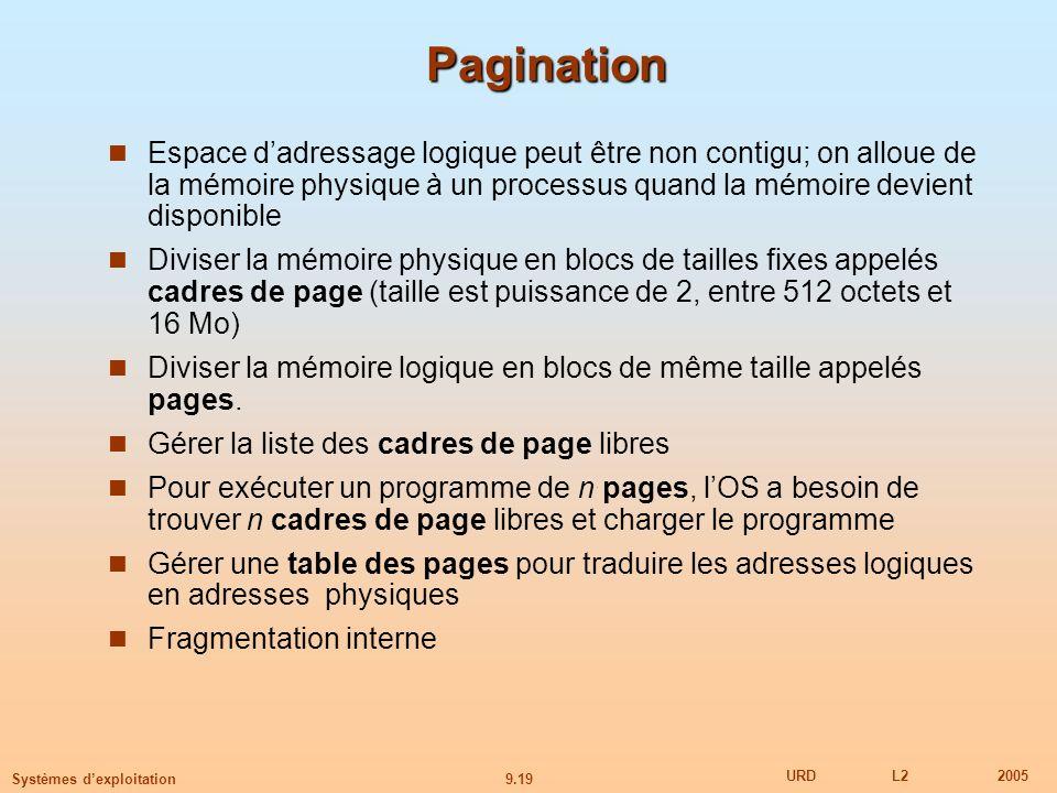 9.19 URDL22005 Systèmes dexploitation Pagination Espace dadressage logique peut être non contigu; on alloue de la mémoire physique à un processus quand la mémoire devient disponible Diviser la mémoire physique en blocs de tailles fixes appelés cadres de page (taille est puissance de 2, entre 512 octets et 16 Mo) Diviser la mémoire logique en blocs de même taille appelés pages.