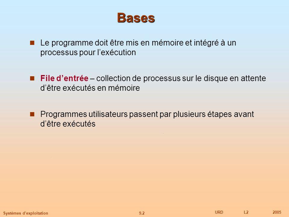 9.2 URDL22005 Systèmes dexploitation Bases Le programme doit être mis en mémoire et intégré à un processus pour lexécution File dentrée – collection de processus sur le disque en attente dêtre exécutés en mémoire Programmes utilisateurs passent par plusieurs étapes avant dêtre exécutés