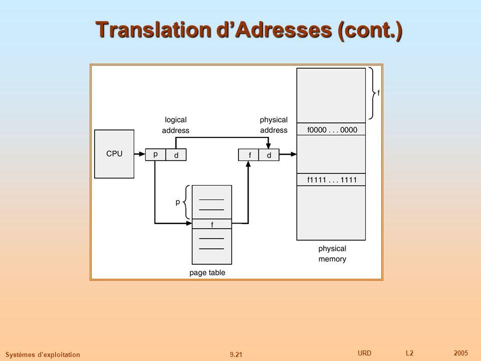 9.21 URDL22005 Systèmes dexploitation Translation dAdresses (cont.)