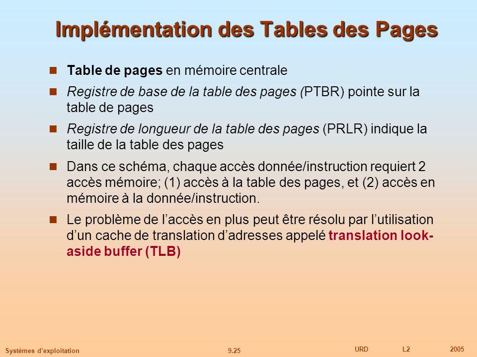 9.25 URDL22005 Systèmes dexploitation Implémentation des Tables des Pages Table de pages en mémoire centrale Registre de base de la table des pages (PTBR) pointe sur la table de pages Registre de longueur de la table des pages (PRLR) indique la taille de la table des pages Dans ce schéma, chaque accès donnée/instruction requiert 2 accès mémoire; (1) accès à la table des pages, et (2) accès en mémoire à la donnée/instruction.