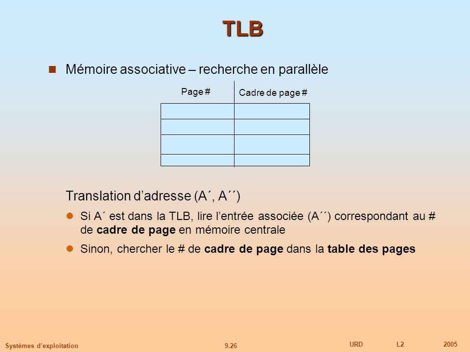 9.26 URDL22005 Systèmes dexploitation TLB Mémoire associative – recherche en parallèle Translation dadresse (A´, A´´) Si A´ est dans la TLB, lire lentrée associée (A´´) correspondant au # de cadre de page en mémoire centrale Sinon, chercher le # de cadre de page dans la table des pages Page # Cadre de page #