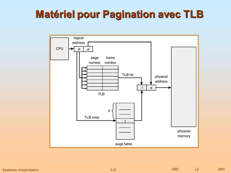 9.27 URDL22005 Systèmes dexploitation Matériel pour Pagination avec TLB