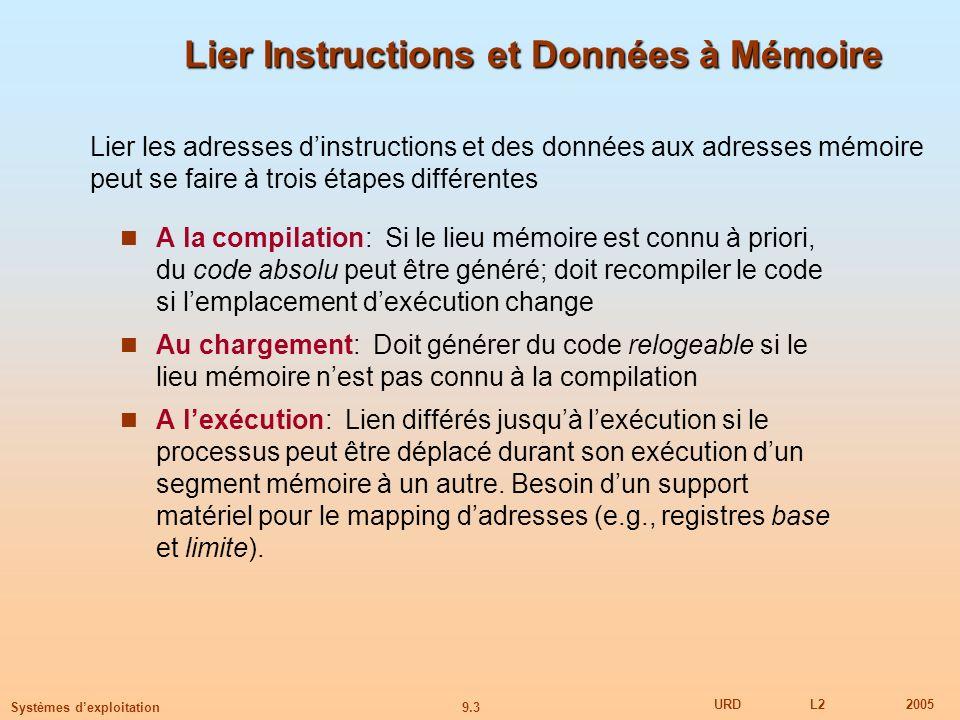 9.3 URDL22005 Systèmes dexploitation Lier Instructions et Données à Mémoire A la compilation: Si le lieu mémoire est connu à priori, du code absolu peut être généré; doit recompiler le code si lemplacement dexécution change Au chargement: Doit générer du code relogeable si le lieu mémoire nest pas connu à la compilation A lexécution: Lien différés jusquà lexécution si le processus peut être déplacé durant son exécution dun segment mémoire à un autre.