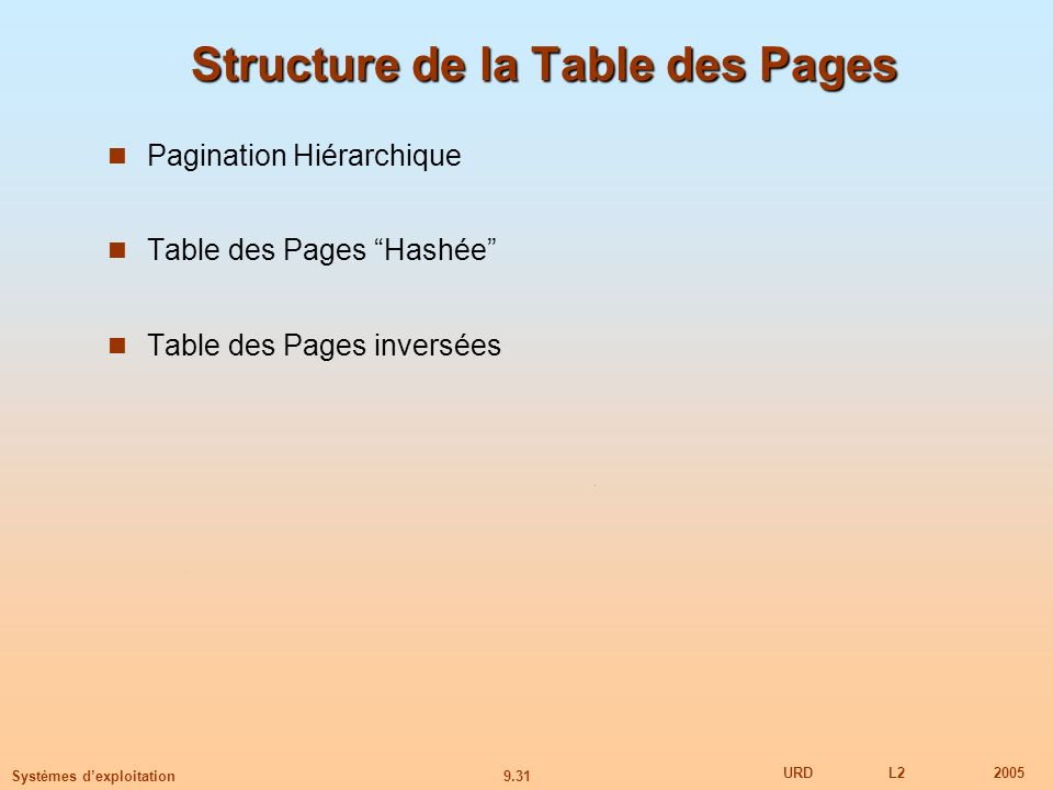 9.31 URDL22005 Systèmes dexploitation Structure de la Table des Pages Pagination Hiérarchique Table des Pages Hashée Table des Pages inversées