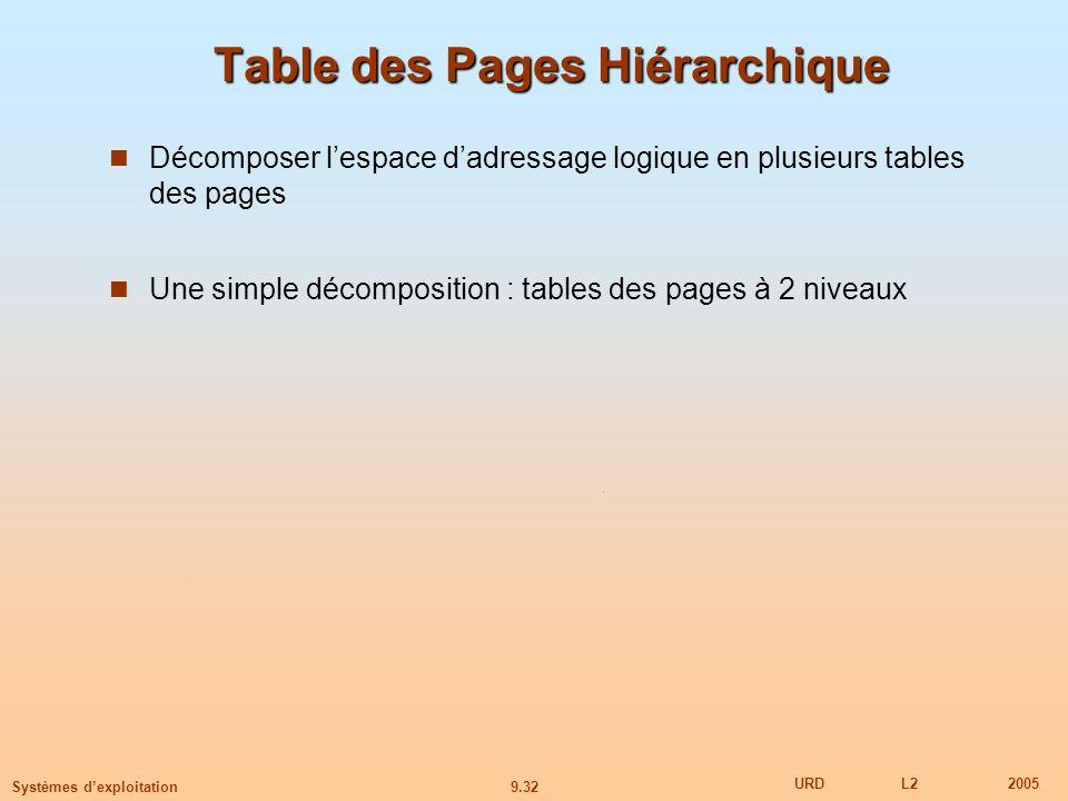 9.32 URDL22005 Systèmes dexploitation Table des Pages Hiérarchique Décomposer lespace dadressage logique en plusieurs tables des pages Une simple décomposition : tables des pages à 2 niveaux