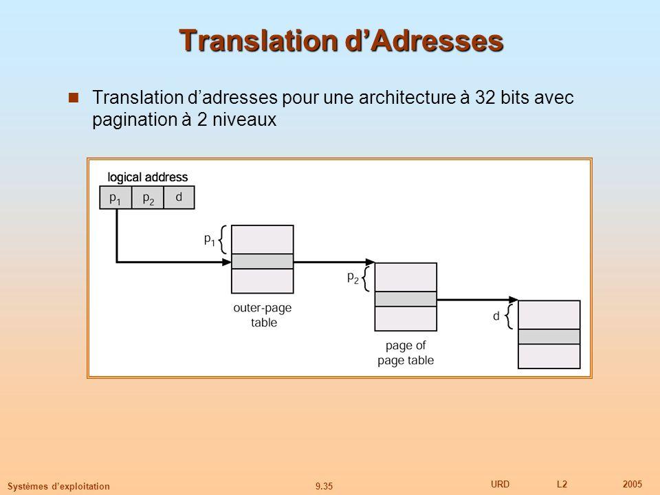9.35 URDL22005 Systèmes dexploitation Translation dAdresses Translation dadresses pour une architecture à 32 bits avec pagination à 2 niveaux