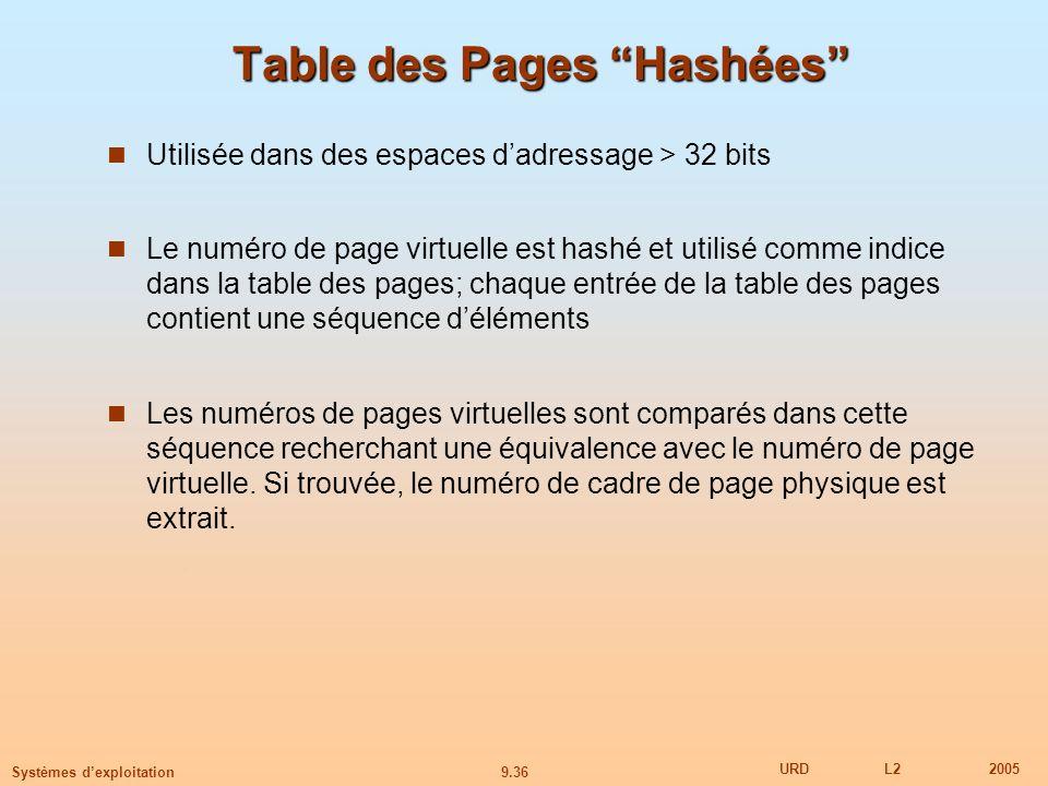 9.36 URDL22005 Systèmes dexploitation Table des Pages Hashées Utilisée dans des espaces dadressage > 32 bits Le numéro de page virtuelle est hashé et utilisé comme indice dans la table des pages; chaque entrée de la table des pages contient une séquence déléments Les numéros de pages virtuelles sont comparés dans cette séquence recherchant une équivalence avec le numéro de page virtuelle.