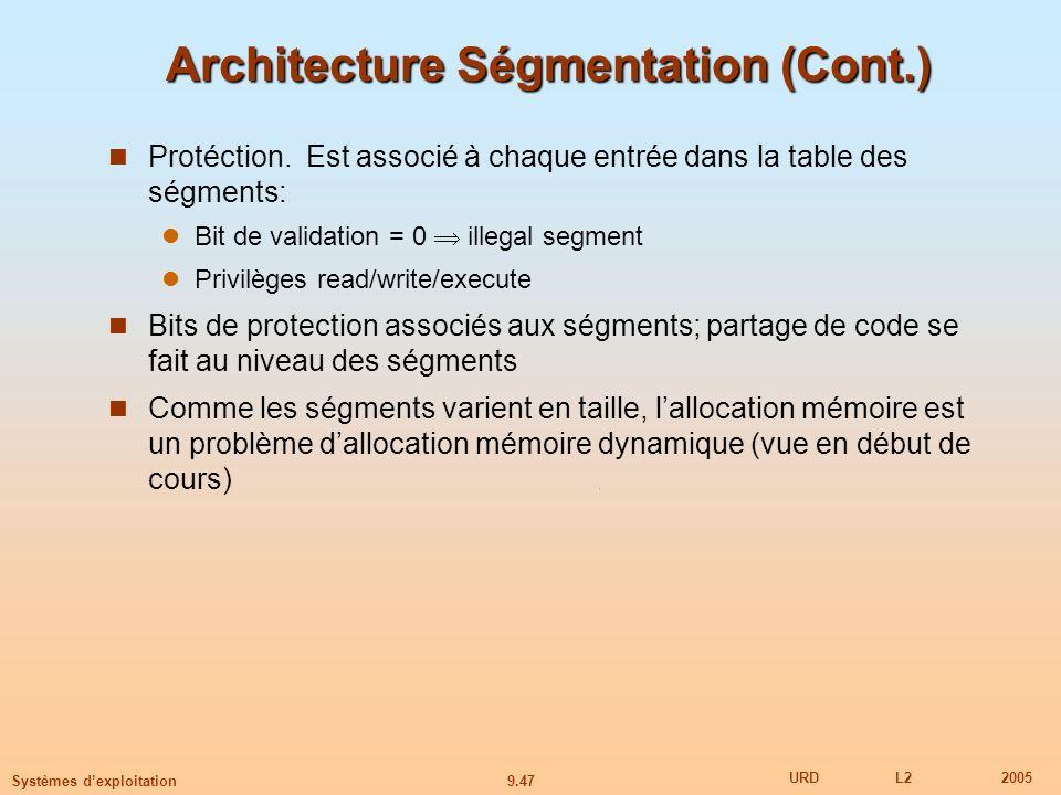9.47 URDL22005 Systèmes dexploitation Architecture Ségmentation (Cont.) Protéction.