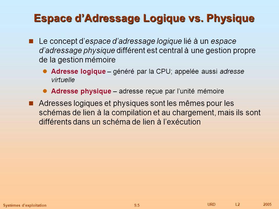 9.5 URDL22005 Systèmes dexploitation Espace dAdressage Logique vs.
