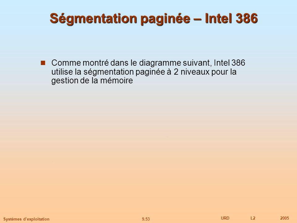 9.53 URDL22005 Systèmes dexploitation Ségmentation paginée – Intel 386 Comme montré dans le diagramme suivant, Intel 386 utilise la ségmentation paginée à 2 niveaux pour la gestion de la mémoire