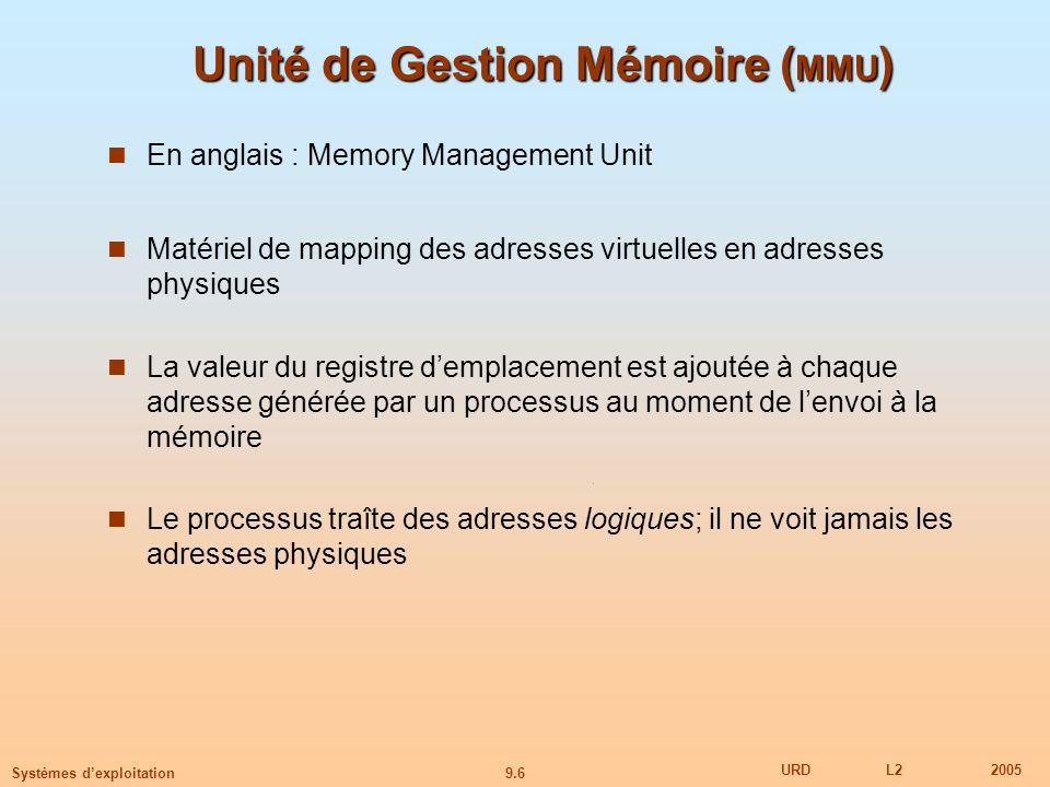 9.6 URDL22005 Systèmes dexploitation Unité de Gestion Mémoire ( MMU ) En anglais : Memory Management Unit Matériel de mapping des adresses virtuelles en adresses physiques La valeur du registre demplacement est ajoutée à chaque adresse générée par un processus au moment de lenvoi à la mémoire Le processus traîte des adresses logiques; il ne voit jamais les adresses physiques