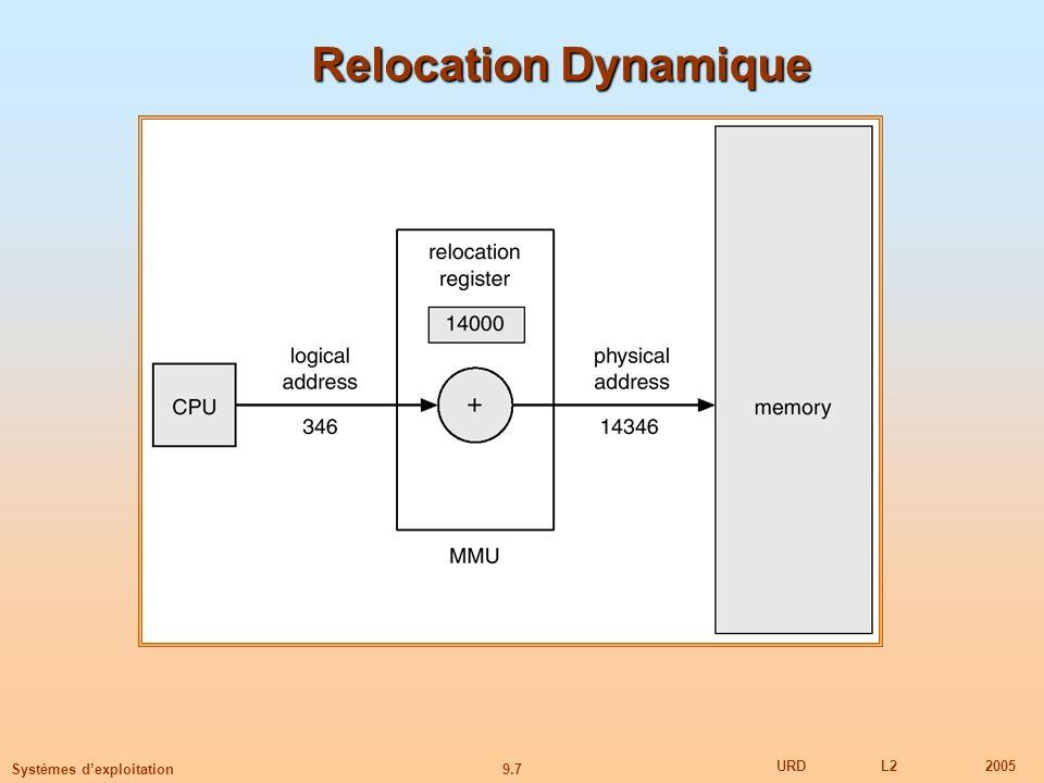 9.7 URDL22005 Systèmes dexploitation Relocation Dynamique