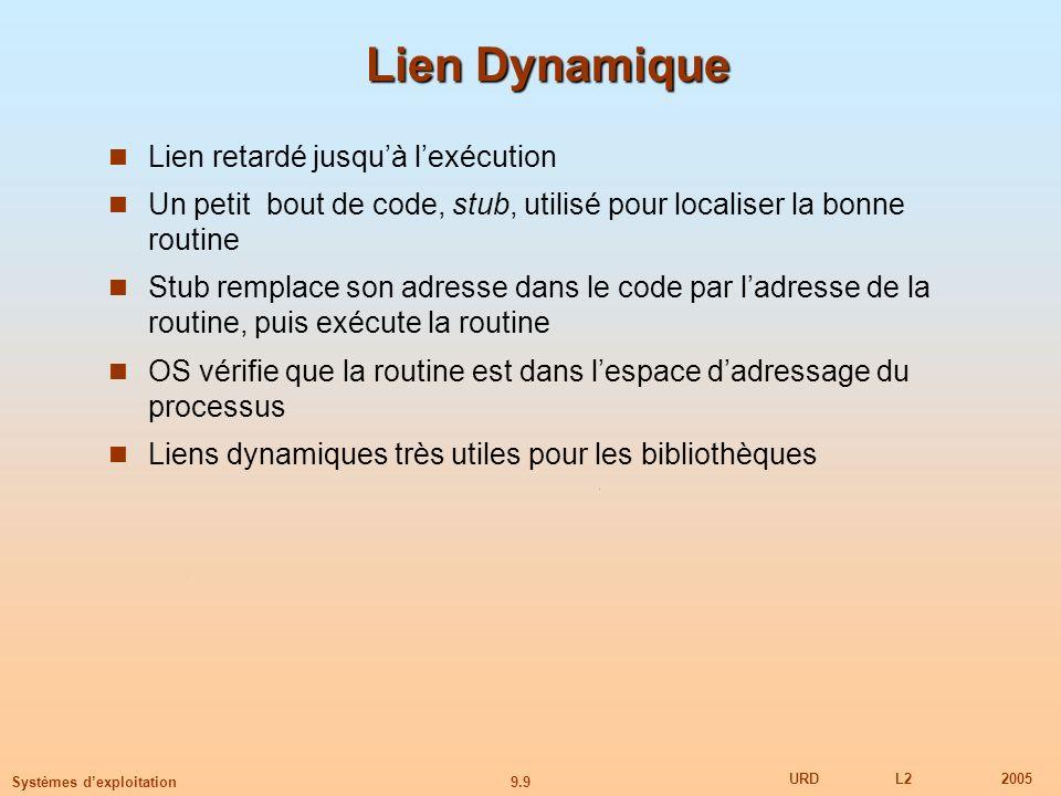 9.9 URDL22005 Systèmes dexploitation Lien Dynamique Lien retardé jusquà lexécution Un petit bout de code, stub, utilisé pour localiser la bonne routine Stub remplace son adresse dans le code par ladresse de la routine, puis exécute la routine OS vérifie que la routine est dans lespace dadressage du processus Liens dynamiques très utiles pour les bibliothèques