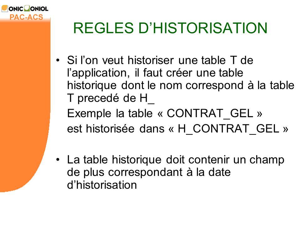 REGLES DHISTORISATION Si lon veut historiser une table T de lapplication, il faut créer une table historique dont le nom correspond à la table T prece