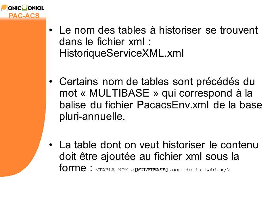 Le nom des tables à historiser se trouvent dans le fichier xml : HistoriqueServiceXML.xml Certains nom de tables sont précédés du mot « MULTIBASE » qu