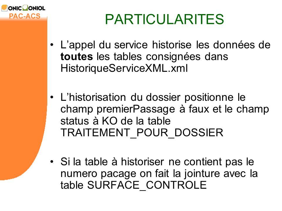 PARTICULARITES Lappel du service historise les données de toutes les tables consignées dans HistoriqueServiceXML.xml Lhistorisation du dossier positio
