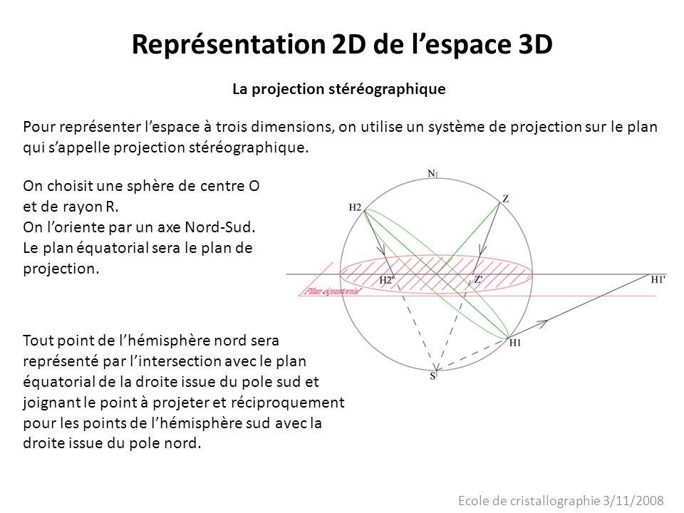 Ecole de cristallographie 3/11/2008 Représentation 2D de lespace 3D La projection stéréographique Pour représenter lespace à trois dimensions, on util