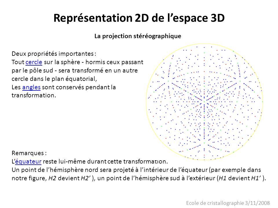 Ecole de cristallographie 3/11/2008 Représentation 2D de lespace 3D La projection stéréographique Deux propriétés importantes : Tout cercle sur la sph