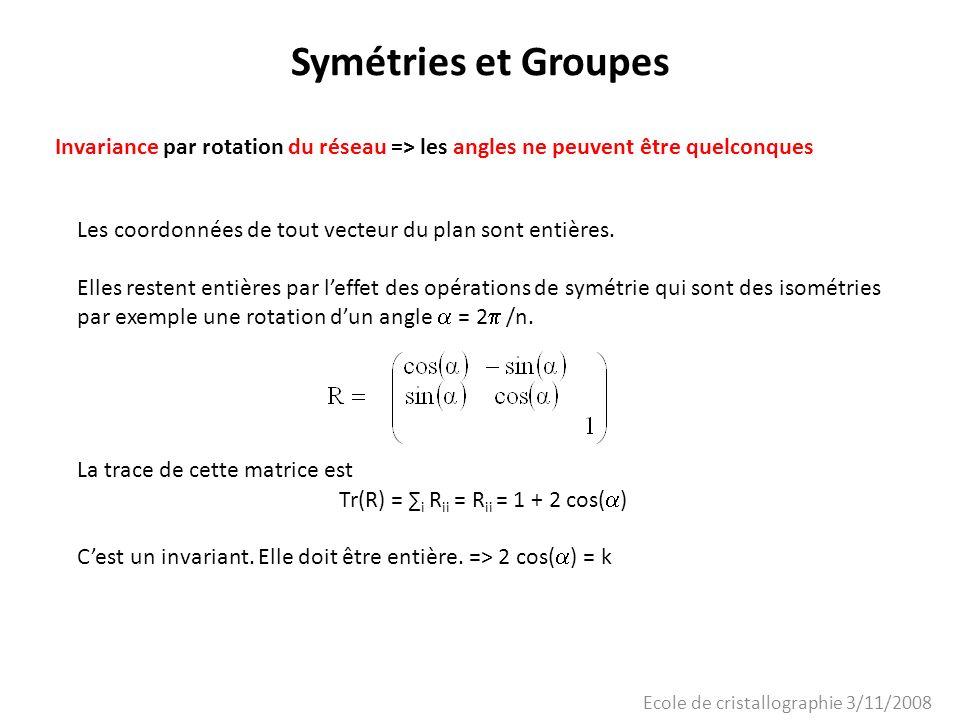 Ecole de cristallographie 3/11/2008 Symétries et Groupes Invariance par rotation du réseau => les angles ne peuvent être quelconques Les coordonnées d