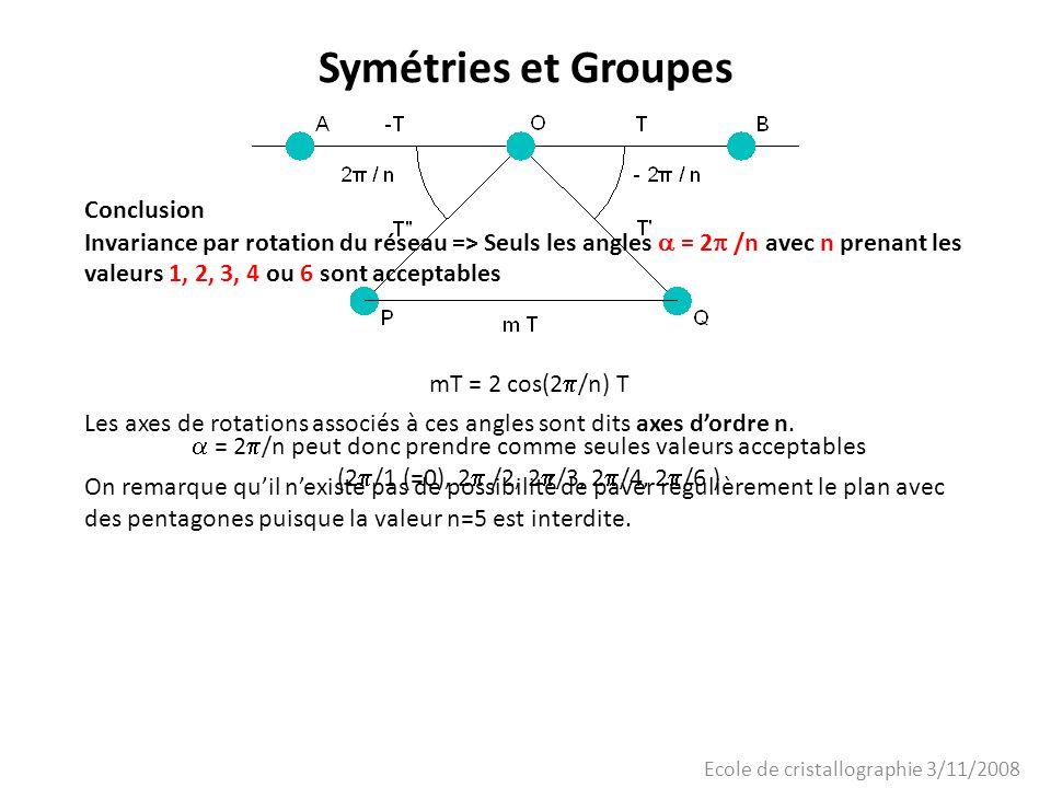 Ecole de cristallographie 3/11/2008 Symétries et Groupes Conclusion Invariance par rotation du réseau => Seuls les angles = 2 /n avec n prenant les va