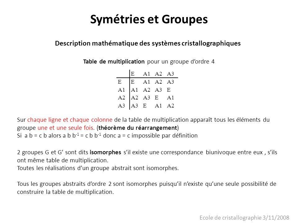 Ecole de cristallographie 3/11/2008 Symétries et Groupes Description mathématique des systèmes cristallographiques Table de multiplication pour un gro