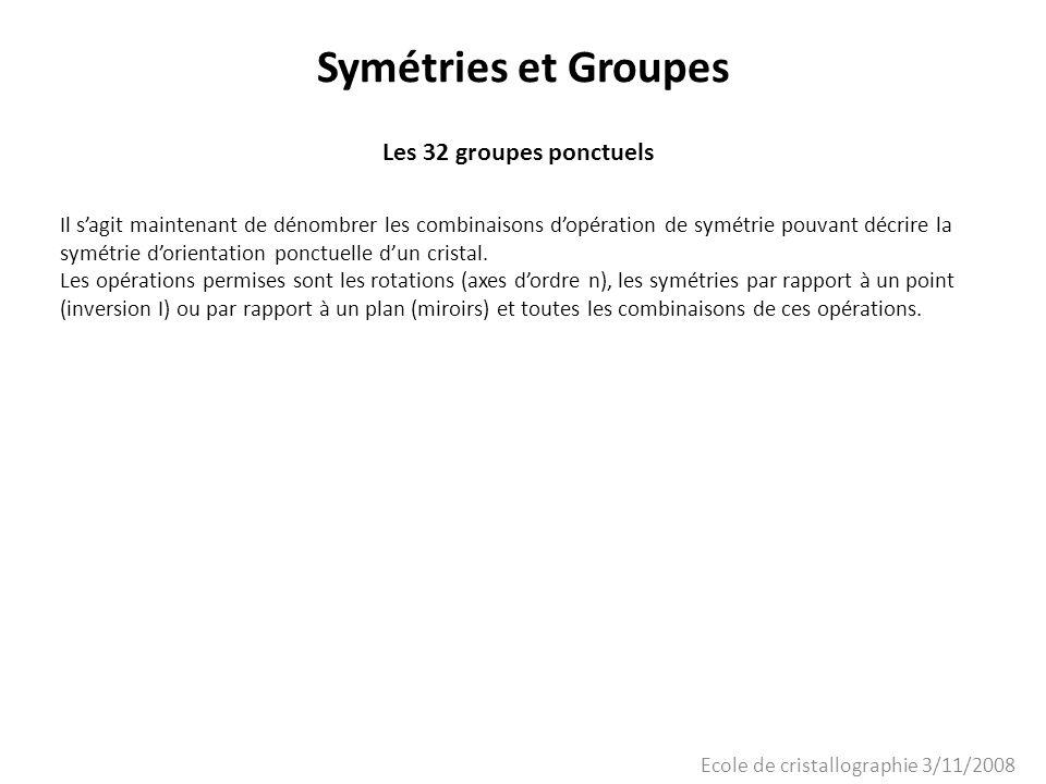 Ecole de cristallographie 3/11/2008 Symétries et Groupes Les 32 groupes ponctuels Il sagit maintenant de dénombrer les combinaisons dopération de symé