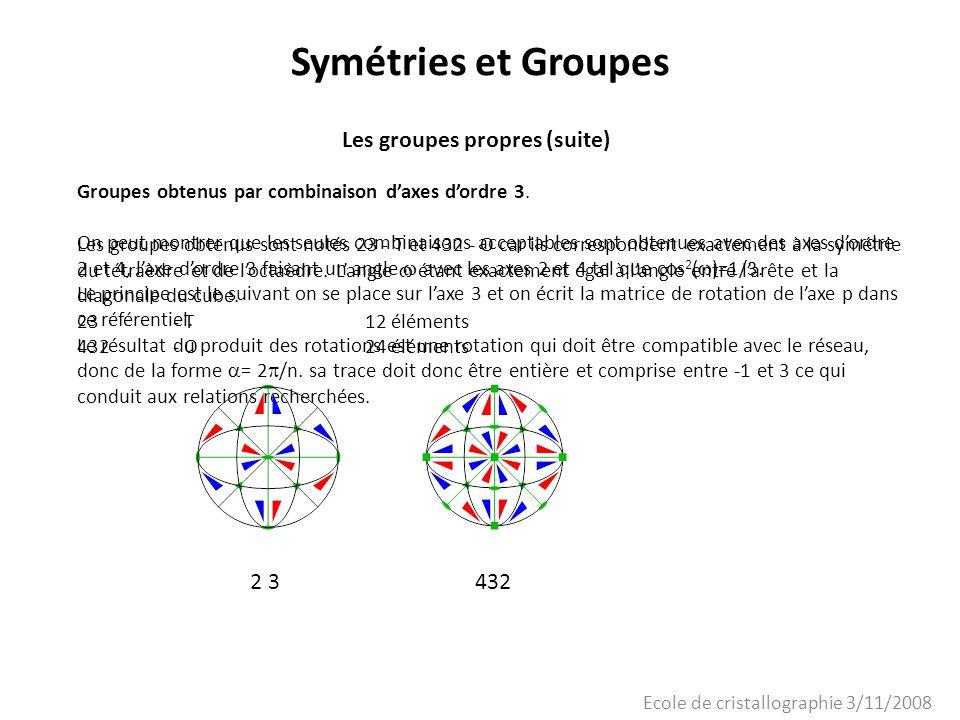Ecole de cristallographie 3/11/2008 Symétries et Groupes Les groupes propres (suite) Groupes obtenus par combinaison daxes dordre 3. On peut montrer q
