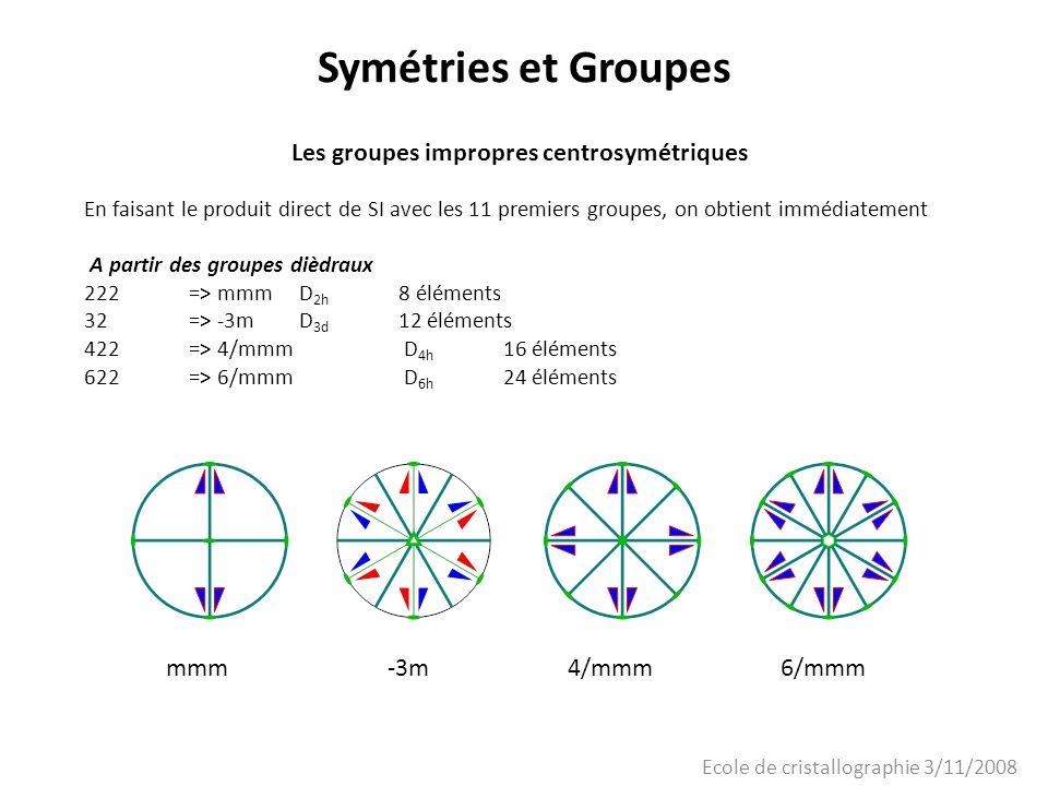 Ecole de cristallographie 3/11/2008 Symétries et Groupes Les groupes impropres centrosymétriques En faisant le produit direct de SI avec les 11 premie