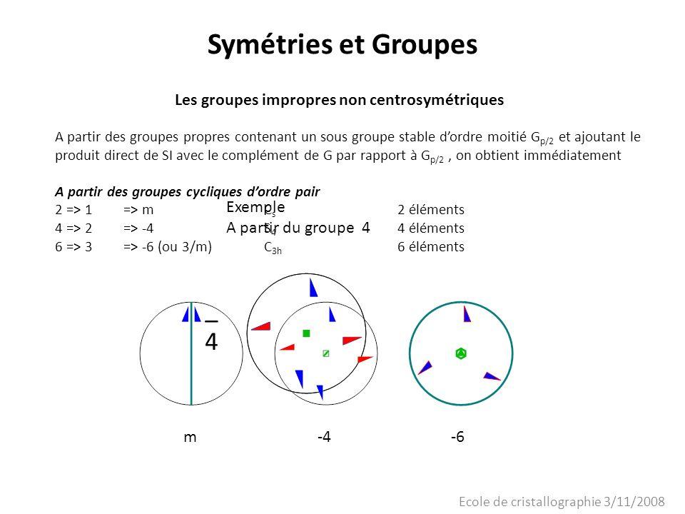 Ecole de cristallographie 3/11/2008 Symétries et Groupes Les groupes impropres non centrosymétriques A partir des groupes propres contenant un sous gr