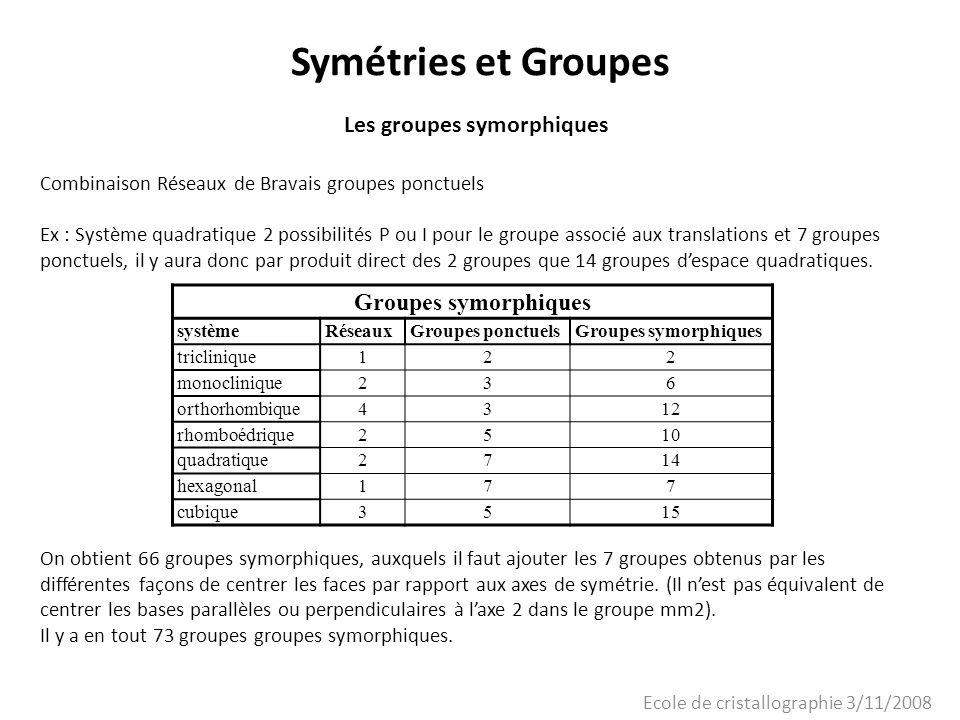 Ecole de cristallographie 3/11/2008 Symétries et Groupes Les groupes symorphiques Combinaison Réseaux de Bravais groupes ponctuels Ex : Système quadra