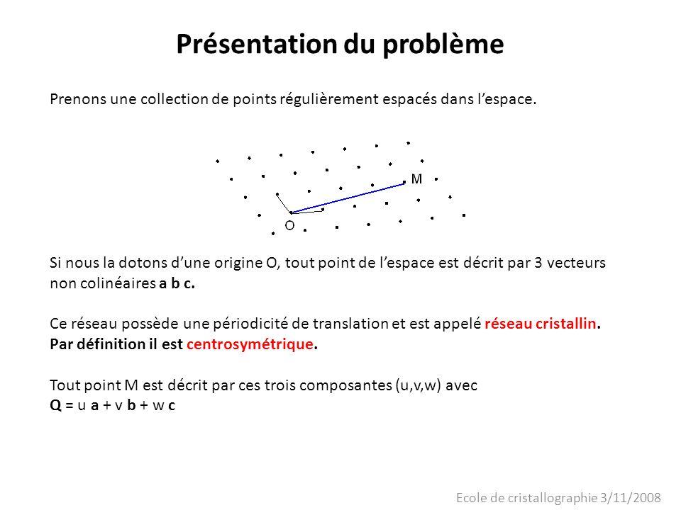 Ecole de cristallographie 3/11/2008 Présentation du problème OM=Q = u a + v b + w c Toute translation Q laisse le réseau invariant.