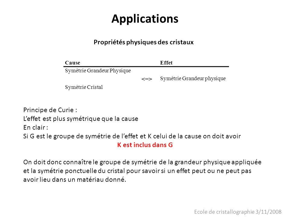 Ecole de cristallographie 3/11/2008 Applications Propriétés physiques des cristaux CauseEffet Symétrie Grandeur Physique Symétrie Grandeur physique Sy