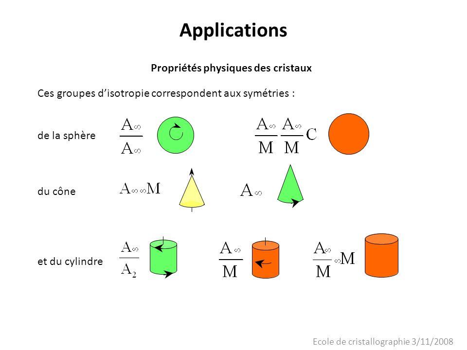 Ecole de cristallographie 3/11/2008 Applications Propriétés physiques des cristaux Ces groupes disotropie correspondent aux symétries : de la sphère d