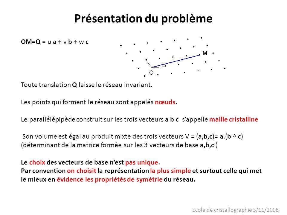 Ecole de cristallographie 3/11/2008 Présentation du problème OM=Q = u a + v b + w c Toute translation Q laisse le réseau invariant. Les points qui for