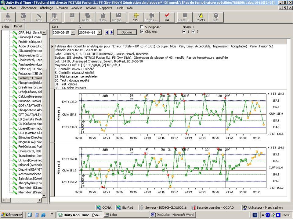 2011_10/Sales Support France/ QSD Logiciels /JBR/ Formation URT2