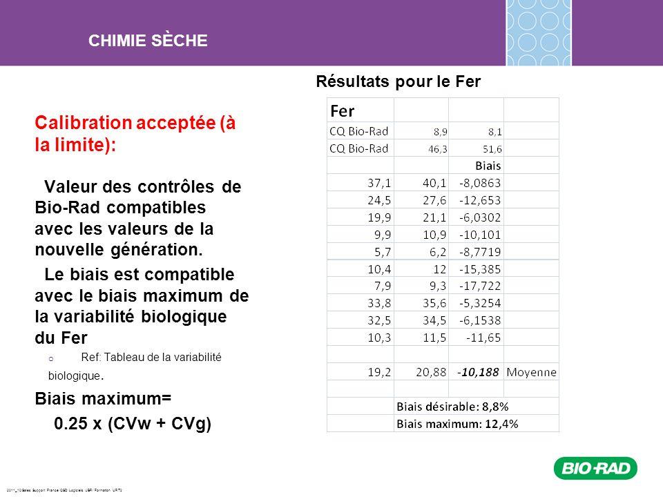 2011_10/Sales Support France/ QSD Logiciels /JBR/ Formation URT2 CHIMIE SÈCHE Résultats pour le Fer Calibration acceptée (à la limite): Valeur des con