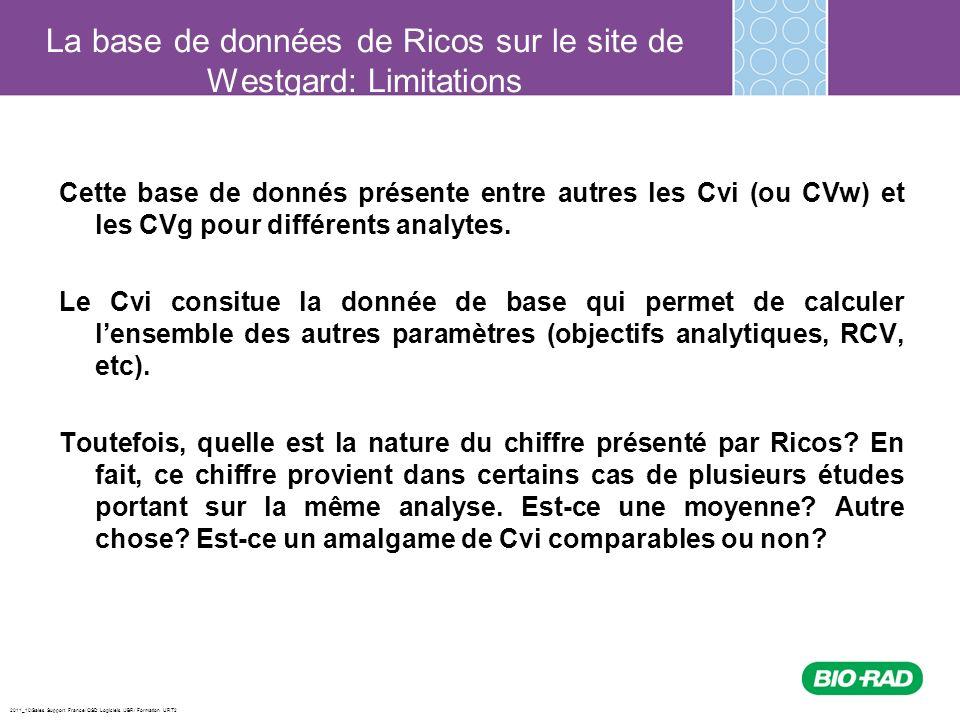 2011_10/Sales Support France/ QSD Logiciels /JBR/ Formation URT2 La base de données de Ricos sur le site de Westgard: Limitations Cette base de donnés