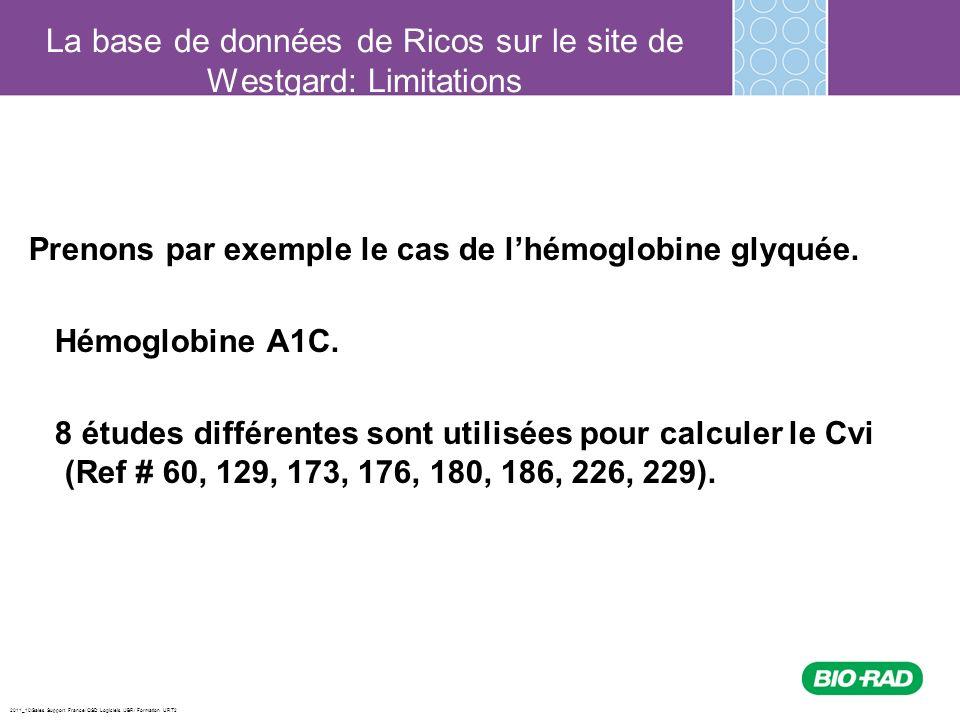 2011_10/Sales Support France/ QSD Logiciels /JBR/ Formation URT2 Prenons par exemple le cas de lhémoglobine glyquée. Hémoglobine A1C. 8 études différe