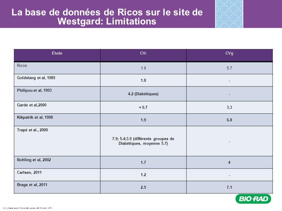 2011_10/Sales Support France/ QSD Logiciels /JBR/ Formation URT2 ÉtudeCV i CVg Ricos 1.95.7 Goldslang et al, 1985 1.8- Philipou et al, 1993 4.2 (Diabé