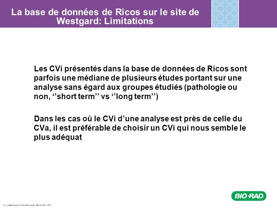 2011_10/Sales Support France/ QSD Logiciels /JBR/ Formation URT2 Les CVi présentés dans la base de données de Ricos sont parfois une médiane de plusie